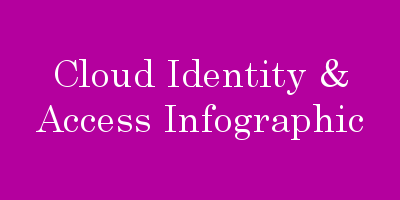 Cloud Identity and access infographic